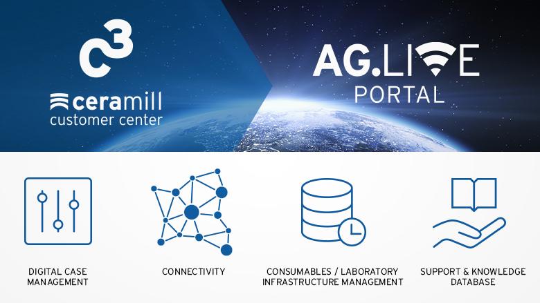 AG.Live – цифровизация оправдывает себя